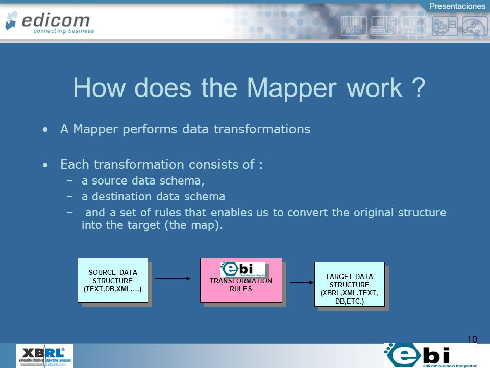 10 How does the Mapper work ? A Mapper performs data transformations Each transformation consists of : –a source data schema, –a destination data sche