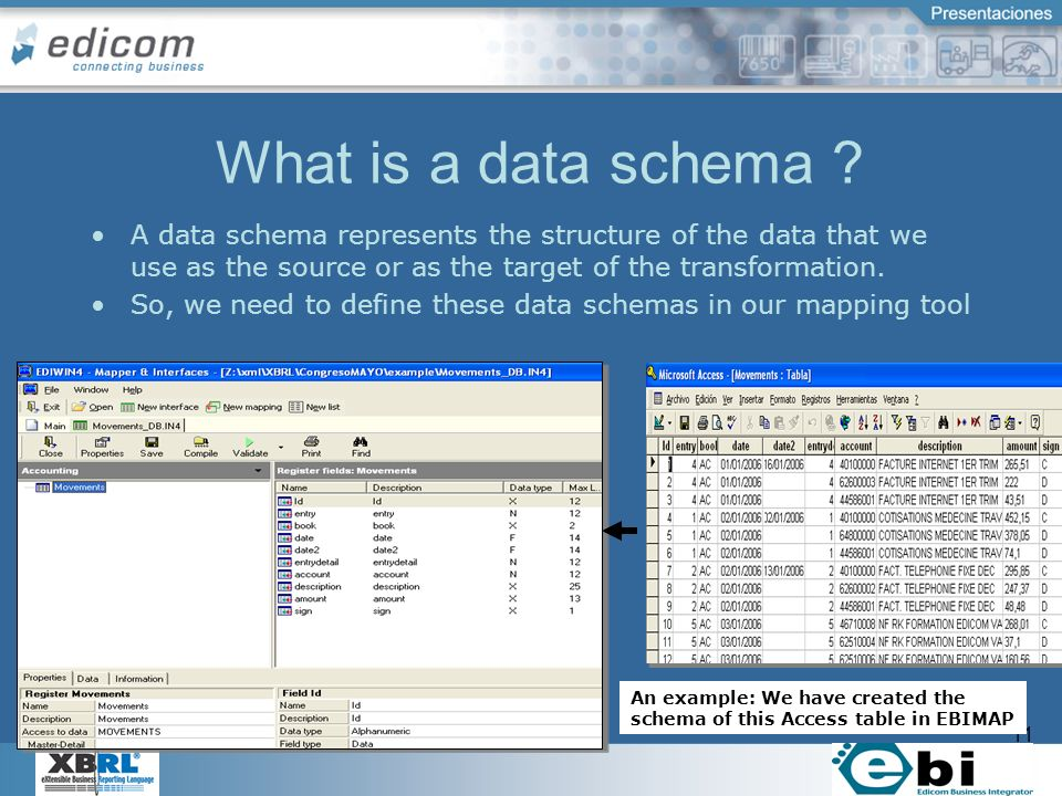 11 What is a data schema ? A data schema represents the structure of the data that we use as the source or as the target of the transformation. So, we