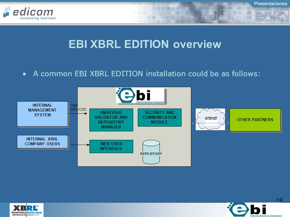 19 A common EBI XBRL EDITION installation could be as follows: EBI XBRL EDITION overview INTERNAL MANAGEMENT SYSTEM OTHER PARTNERS SECURITY AND COMMUNICATION MODULE UNIVERSAL VALIDATOR AND REPOSITORY MANAGER WEB USER INTERFACE INTERNAL XBRL COMPANY USERS REPOSITORY WEB SERVICES