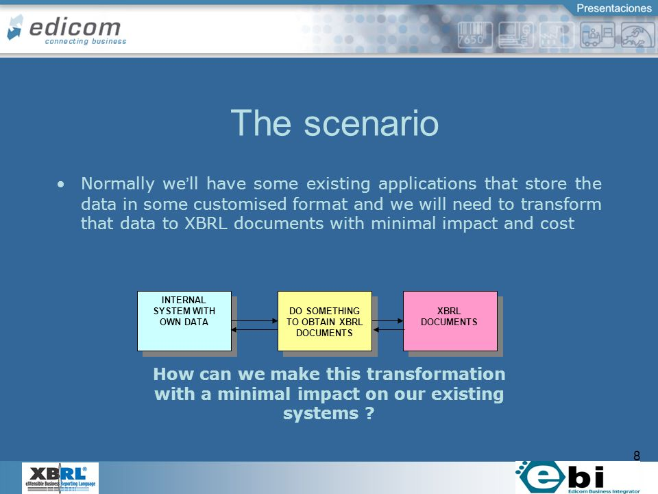 8 The scenario Normally we ll have some existing applications that store the data in some customised format and we will need to transform that data to