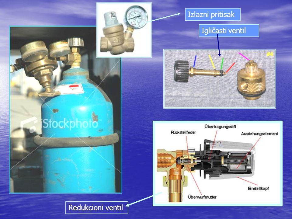 Redukcioni ventil Igličasti ventil Izlazni pritisak