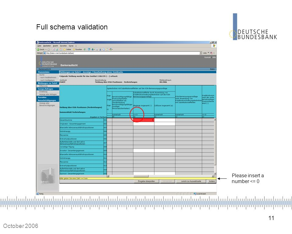 11 October 2006 Full schema validation Please insert a number <= 0
