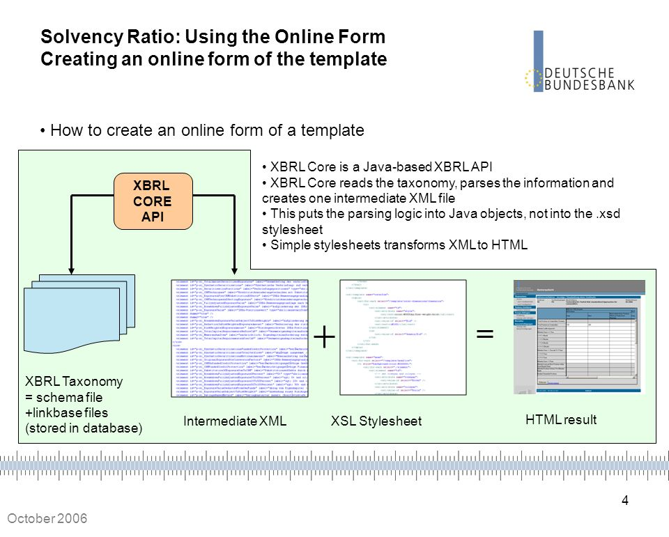 4 October 2006 Solvency Ratio: Using the Online Form Creating an online form of the template How to create an online form of a template XBRL Taxonomy