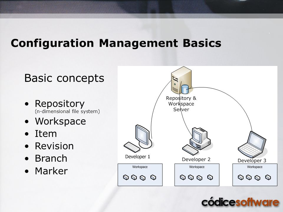 Configuration Management Basics Basic concepts Repository (n-dimensional file system) Workspace Item Revision Branch Marker