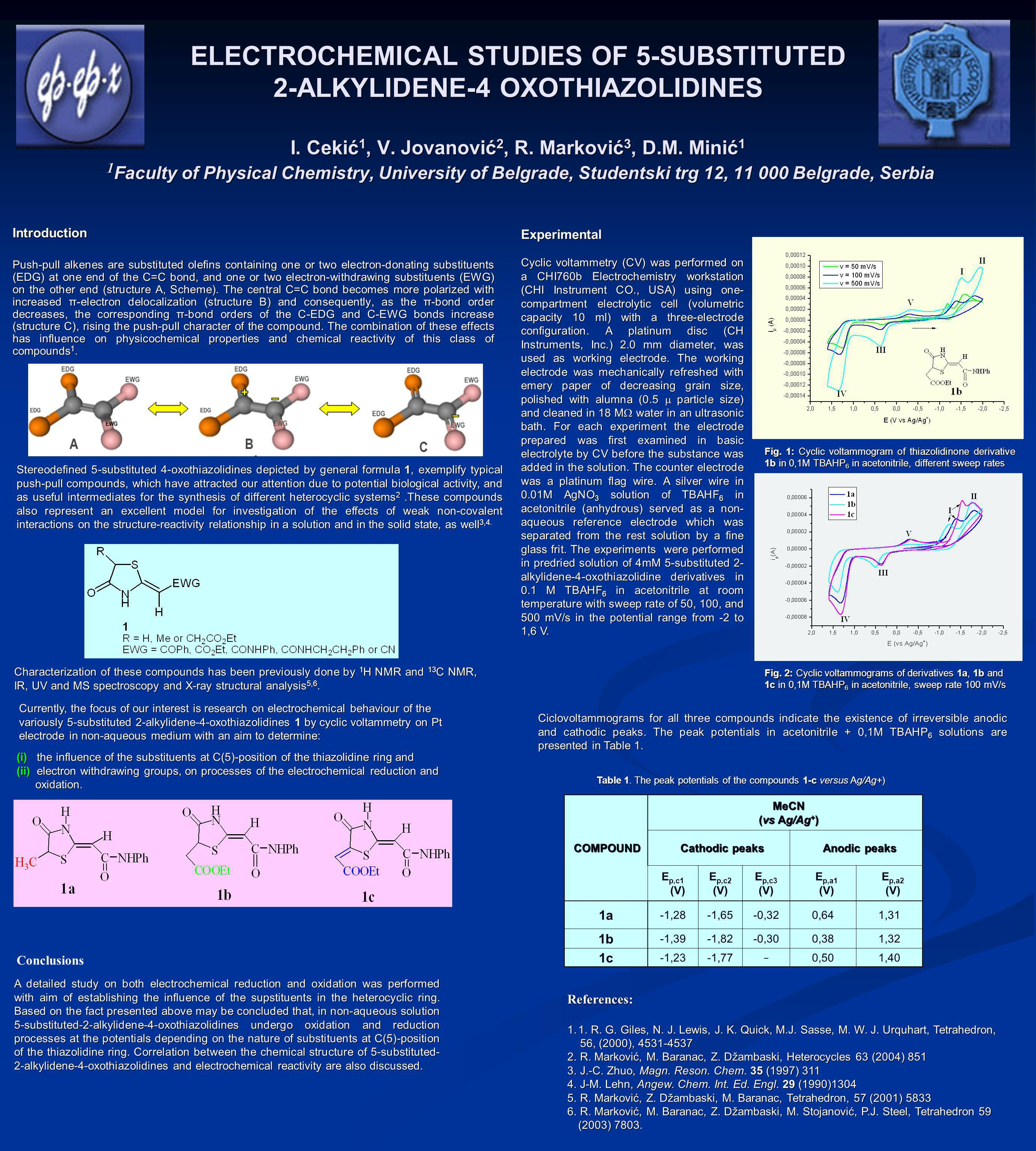 ELECTROCHEMICAL STUDIES OF 5-SUBSTITUTED 2-ALKYLIDENE-4 OXOTHIAZOLIDINES I.
