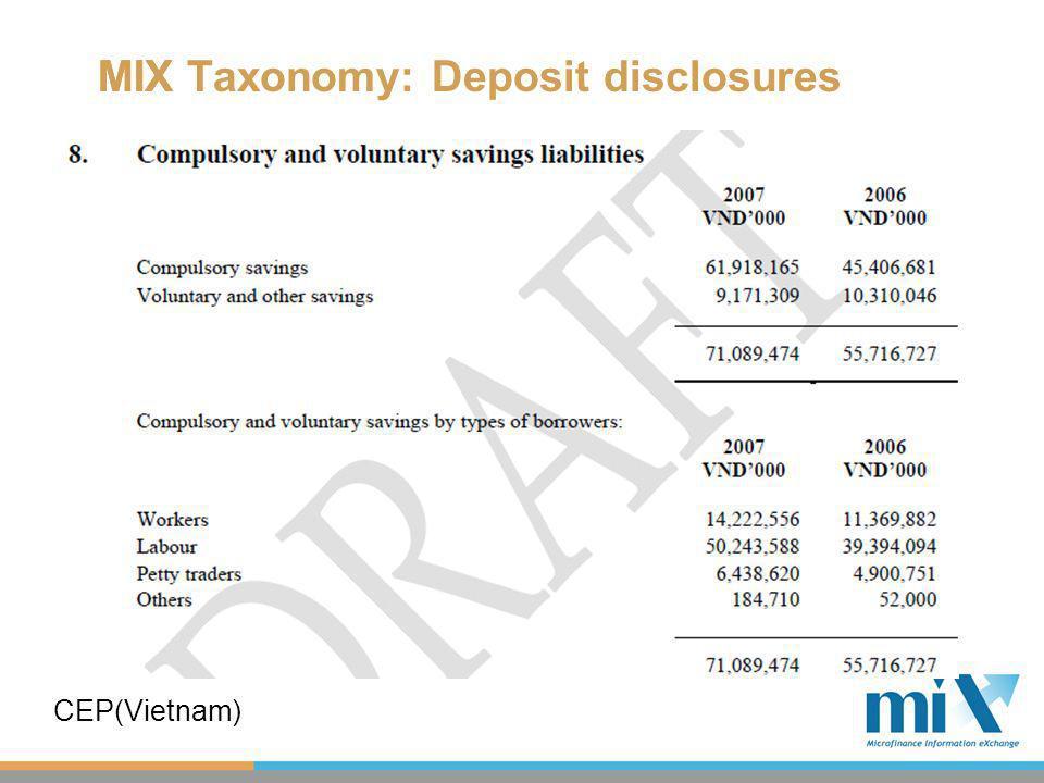 MIX Taxonomy: Deposit disclosuresMIX CEP(Vietnam)
