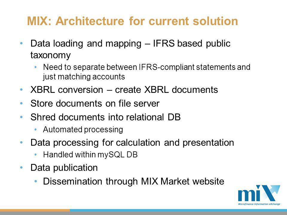 MIX: Architecture for current solution Data loading and mapping – IFRS based public taxonomy Need to separate between IFRS-compliant statements and ju