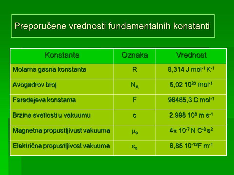 Preporučene vrednosti fundamentalnih konstanti KonstantaOznakaVrednost Molarna gasna konstanta R 8,314 J mol -1 K -1 Avogadrov broj NANANANA 6,02 10 2