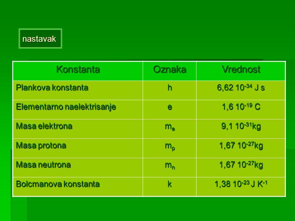 nastavakKonstantaOznakaVrednost Plankova konstanta h 6,62 10 -34 J s Elementarno naelektrisanje e 1,6 10 -19 C Masa elektrona memememe 9,1 10 -31 kg M