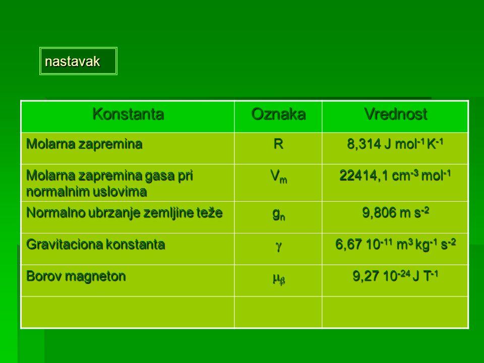 nastavakKonstantaOznakaVrednost Molarna zapremina R 8,314 J mol -1 K -1 Molarna zapremina gasa pri normalnim uslovima VmVmVmVm 22414,1 cm -3 mol -1 No