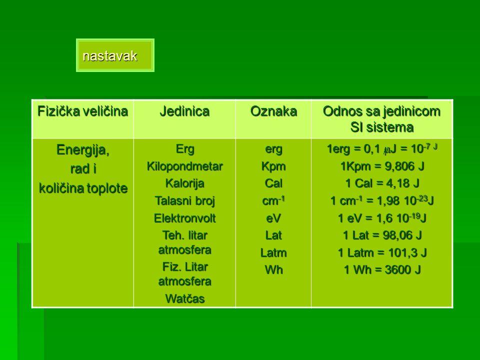 nastavak Fizička veličina JedinicaOznaka Odnos sa jedinicom SI sistema Energija, rad i količina toplote ErgKilopondmetarKalorija Talasni broj Elektron