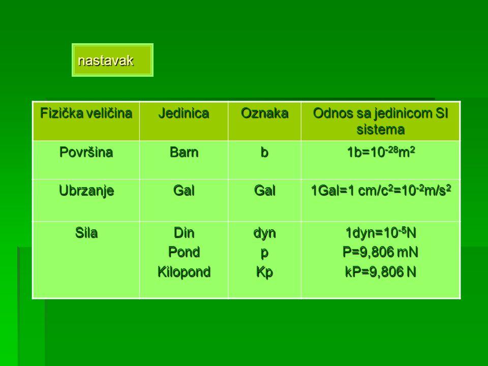 nastavak Fizička veličina JedinicaOznaka Odnos sa jedinicom SI sistema PovršinaBarnb 1b=10 -28 m 2 UbrzanjeGalGal 1Gal=1 cm/c 2 =10 -2 m/s 2 SilaDinPo
