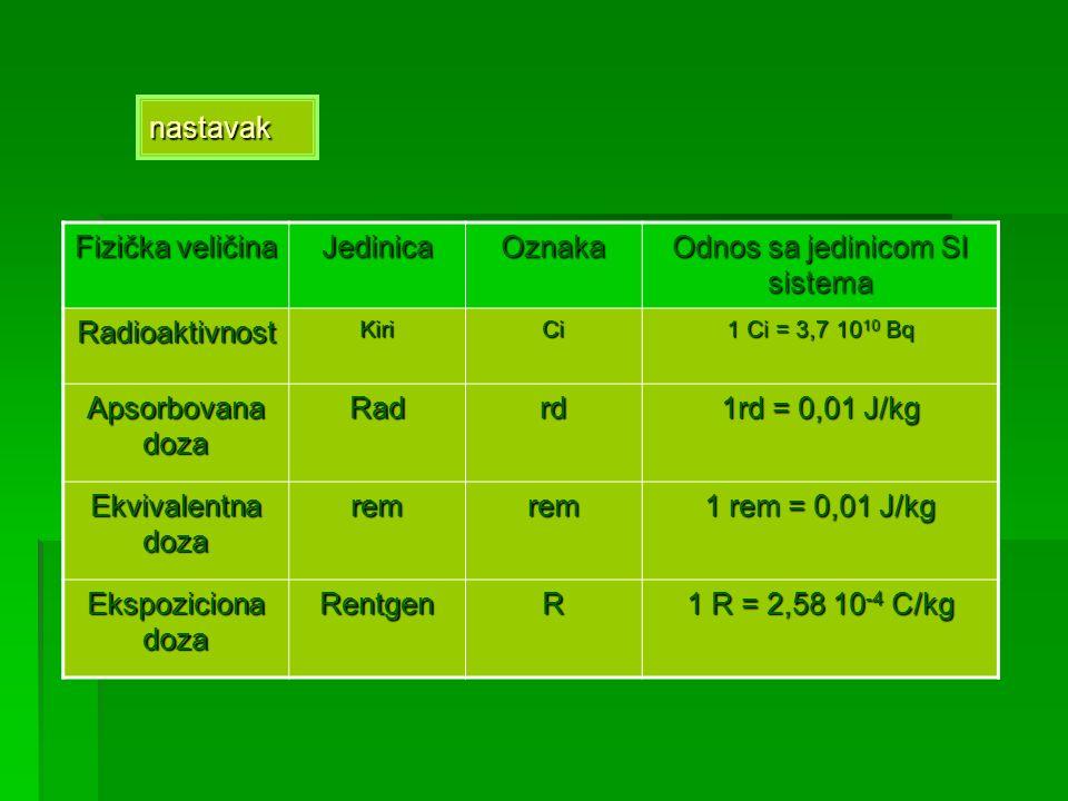 nastavak Fizička veličina JedinicaOznaka Odnos sa jedinicom SI sistema RadioaktivnostKiriCi 1 Ci = 3,7 10 10 Bq Apsorbovana doza Radrd 1rd = 0,01 J/kg