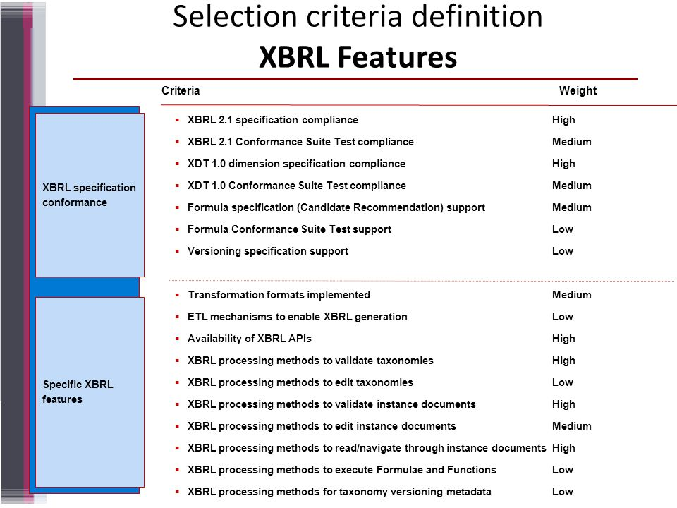 XBRL 2.1 specification compliance XBRL 2.1 Conformance Suite Test compliance XDT 1.0 dimension specification compliance XDT 1.0 Conformance Suite Test