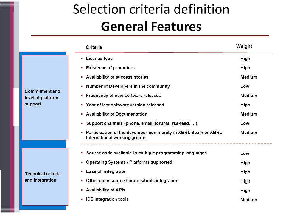 Selection criteria definition General Features Licence type Existence of promoters Availability of success stories Number of Developers in the communi