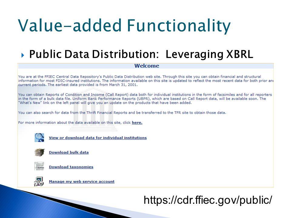 Public Data Distribution: Leveraging XBRL https://cdr.ffiec.gov/public/