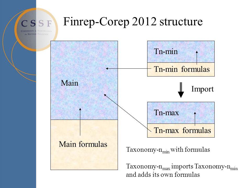 Finrep-Corep 2012 structure Main Main formulas Tn-max Tn-max formulas Tn-min Tn-min formulas Taxonomy-n min with formulas Taxonomy-n max imports Taxonomy-n min and adds its own formulas Import