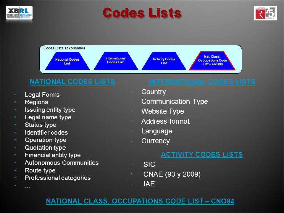 Codes Lists Taxonomies Activity Codes List National Codes List International Codes List Nat. Class. Occupations Code List – CNO94 Codes Lists Taxonomi