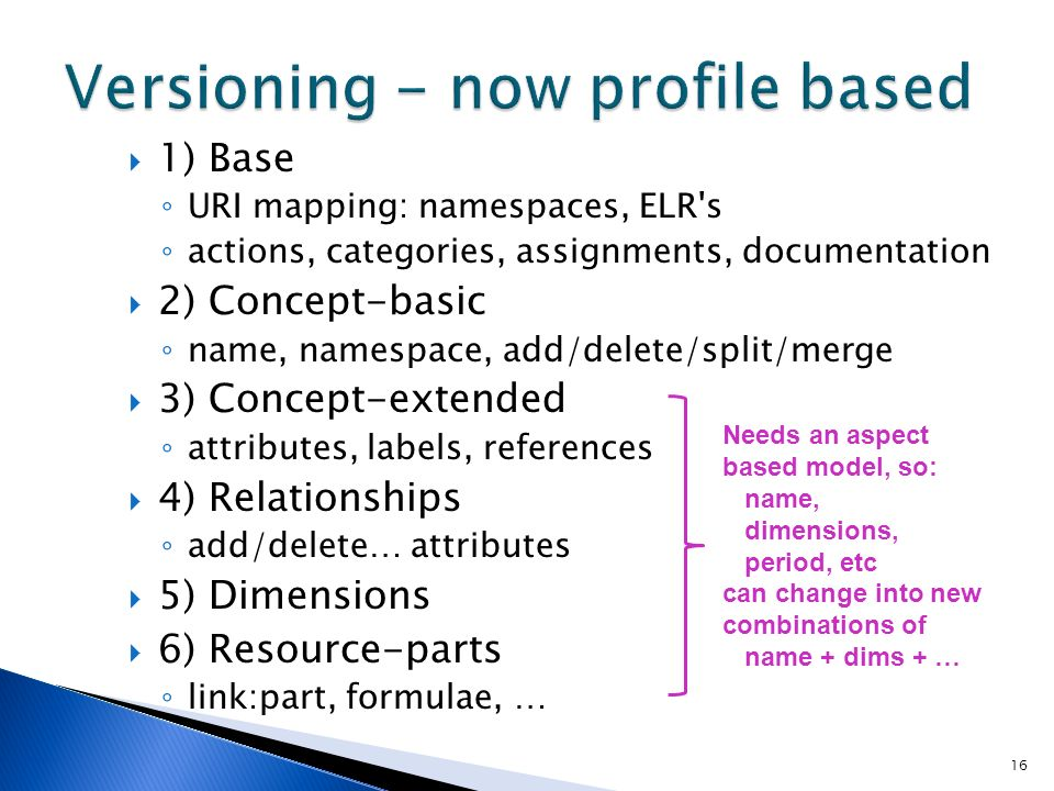 1) Base URI mapping: namespaces, ELR s actions, categories, assignments, documentation 2) Concept-basic name, namespace, add/delete/split/merge 3) Concept-extended attributes, labels, references 4) Relationships add/delete… attributes 5) Dimensions 6) Resource-parts link:part, formulae, … 16 Needs an aspect based model, so: name, dimensions, period, etc can change into new combinations of name + dims + …