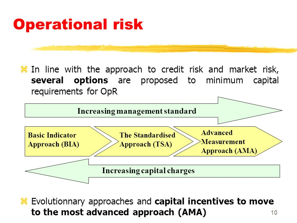 10 Operational risk zIn line with the approach to credit risk and market risk, several options are proposed to minimum capital requirements for OpR zEvolutionnary approaches and capital incentives to move to the most advanced approach (AMA) Basic Indicator Approach (BIA) The Standardised Approach (TSA) Advanced Measurement Approach (AMA) Increasing management standard Increasing capital charges