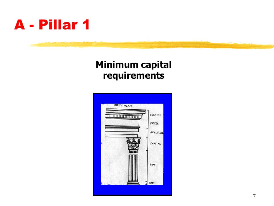 7 A - Pillar 1 Minimum capital requirements