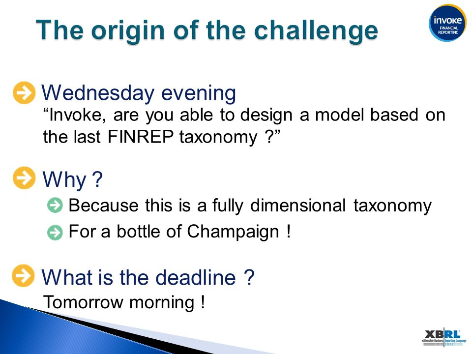 Wednesday evening Invoke, are you able to design a model based on the last FINREP taxonomy .