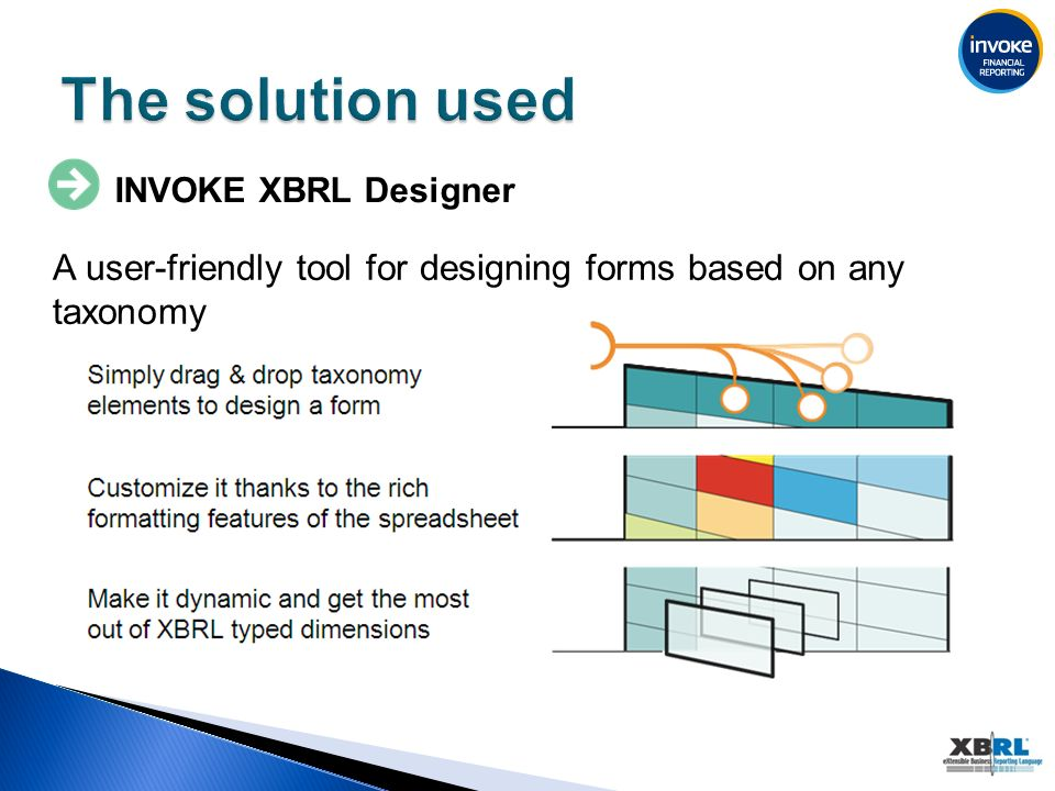 INVOKE XBRL Designer A user-friendly tool for designing forms based on any taxonomy