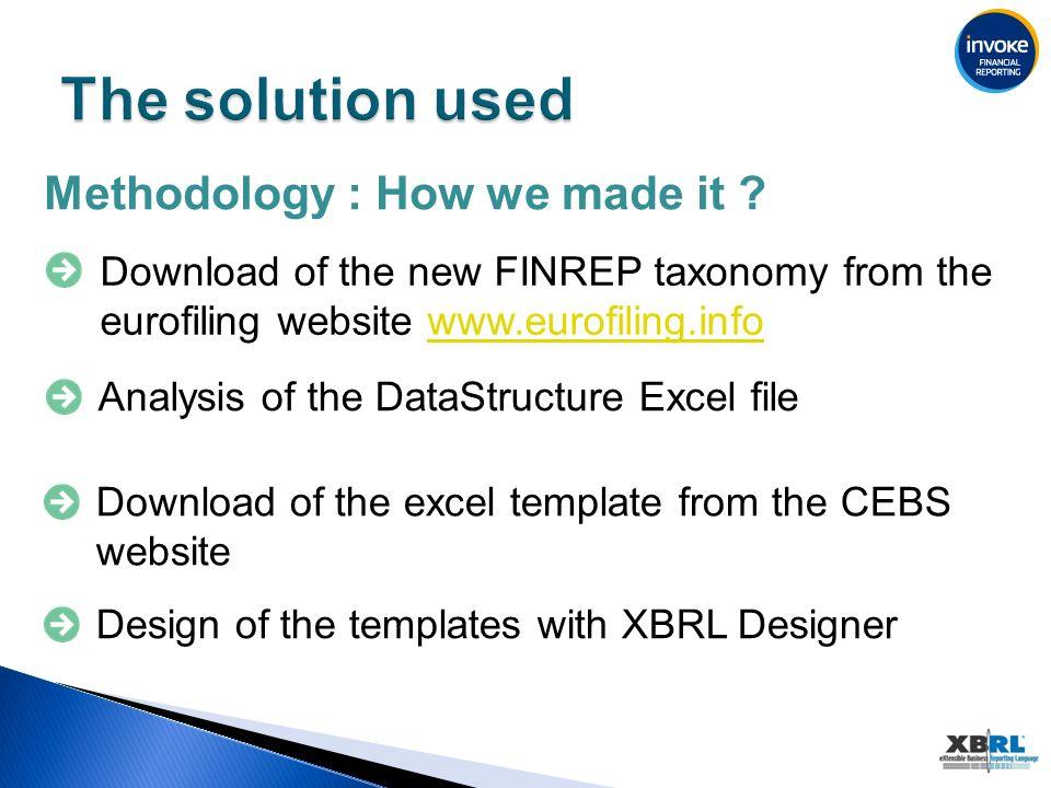 Methodology : How we made it .