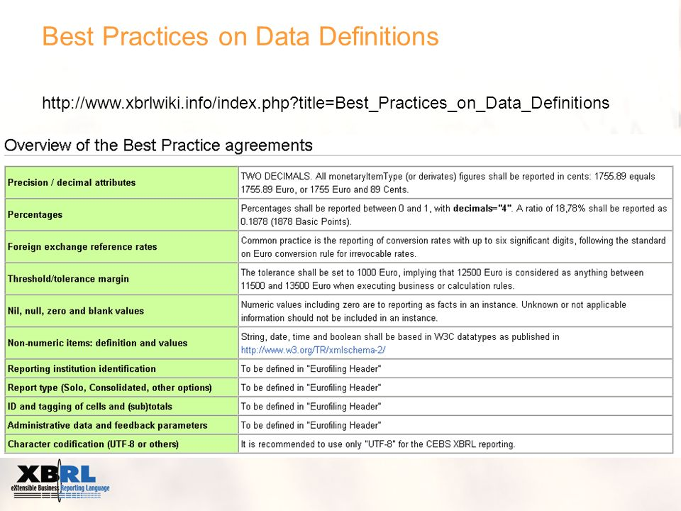 Best Practices on Data Definitions http://www.xbrlwiki.info/index.php title=Best_Practices_on_Data_Definitions