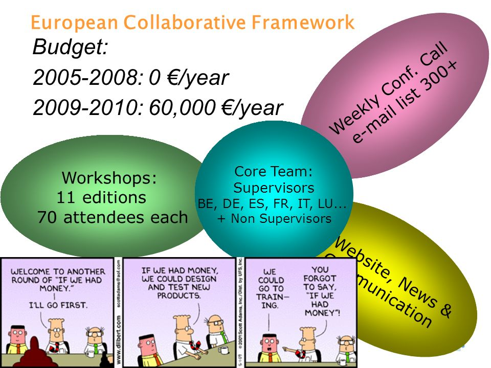 European Collaborative Framework Weekly Conf. Call e-mail list 300+ Workshops: 11 editions 70 attendees each Website, News & Communication Core Team: