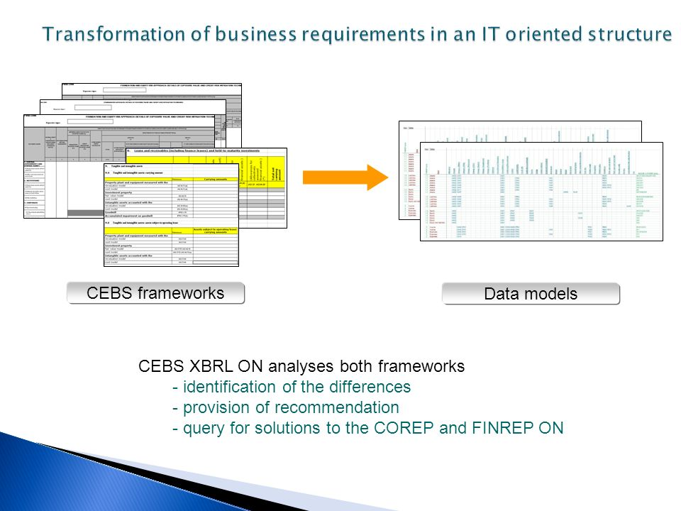 CEBS frameworks Data models CEBS XBRL ON analyses both frameworks - identification of the differences - provision of recommendation - query for solutions to the COREP and FINREP ON