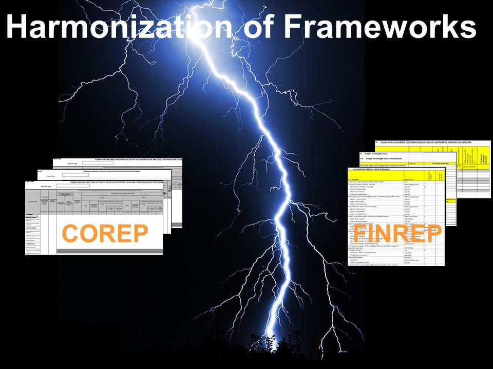 Harmonization of Frameworks COREPFINREP