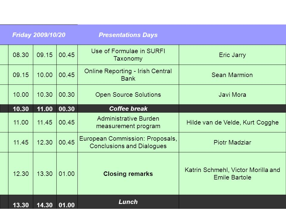 Friday 2009/10/20Presentations Days 08.3009.1500.45 Use of Formulae in SURFI Taxonomy Eric Jarry 09.1510.0000.45 Online Reporting - Irish Central Bank Sean Marmion 10.0010.3000.30Open Source SolutionsJavi Mora 10.3011.0000.30 Coffee break 11.0011.4500.45 Administrative Burden measurement program Hilde van de Velde, Kurt Cogghe 11.4512.3000.45 European Commission: Proposals, Conclusions and Dialogues Piotr Madziar 12.3013.3001.00Closing remarks Katrin Schmehl, Victor Morilla and Emile Bartole 13.3014.3001.00 Lunch