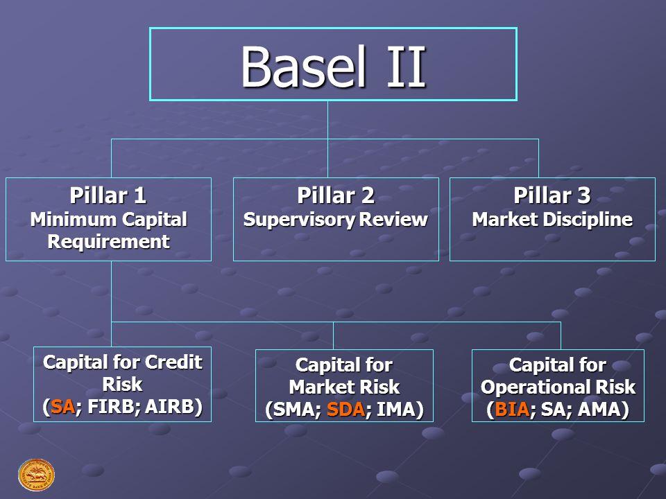 Pillar 1 Minimum Capital Requirement Capital for Credit Risk (SA; FIRB; AIRB) Basel II Capital for Market Risk (SMA; SDA; IMA) Pillar 2 Supervisory Re