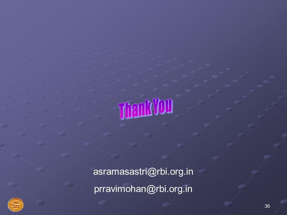 36 asramasastri@rbi.org.in prravimohan@rbi.org.in