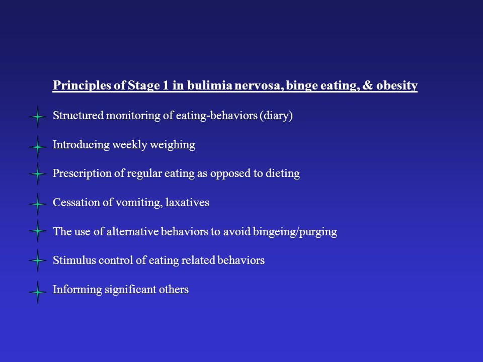 Principles of Stage 1 in bulimia nervosa, binge eating, & obesity Structured monitoring of eating-behaviors (diary) Introducing weekly weighing Prescr
