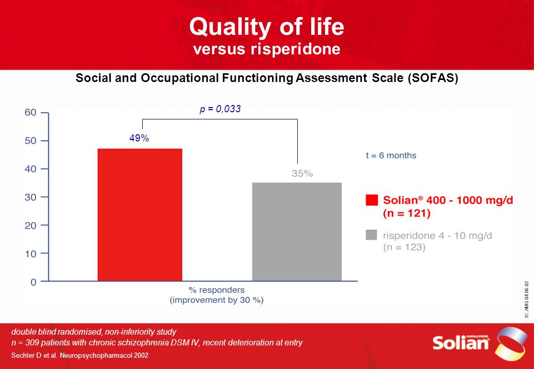 IC.AMS.04.06.02 Quality of life versus risperidone Social and Occupational Functioning Assessment Scale (SOFAS) double blind randomised, non-inferiori