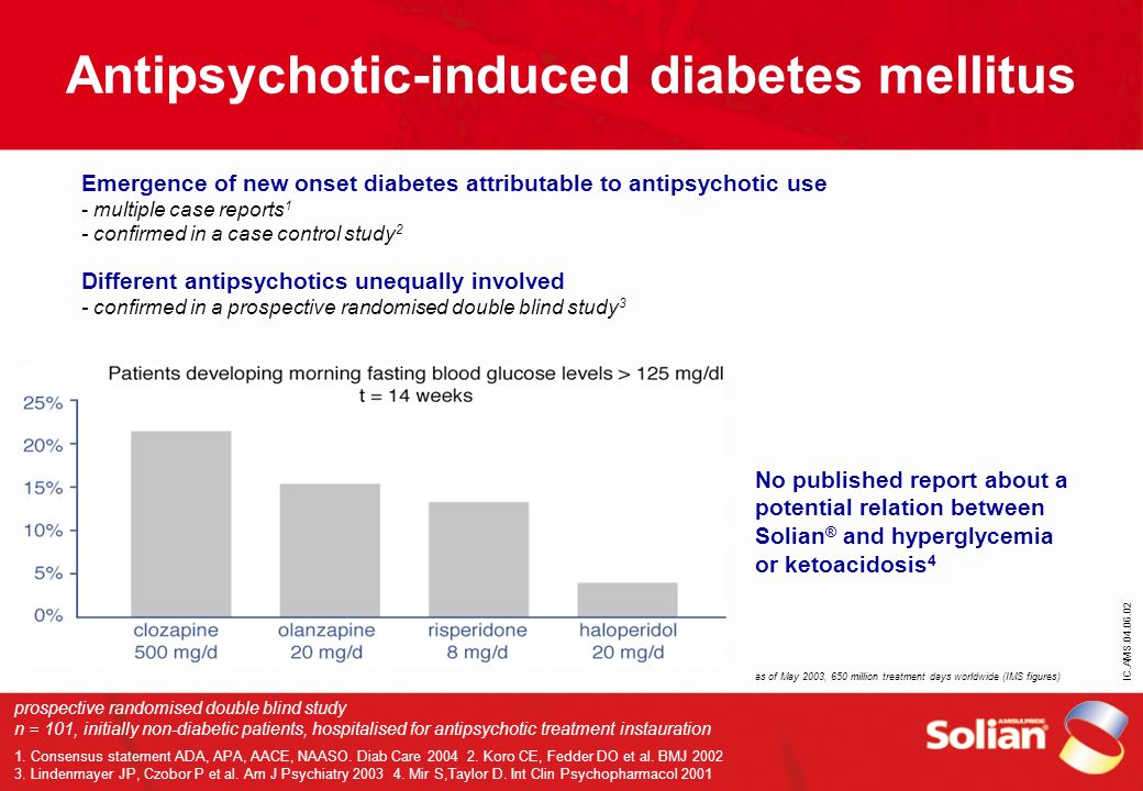 IC.AMS.04.06.02 Antipsychotic-induced diabetes mellitus prospective randomised double blind study n = 101, initially non-diabetic patients, hospitalis