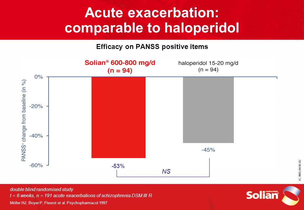 IC.AMS.04.06.02 Acute exacerbation: comparable to haloperidol Efficacy on PANSS positive items double blind randomised study t = 6 weeks, n = 191 acut