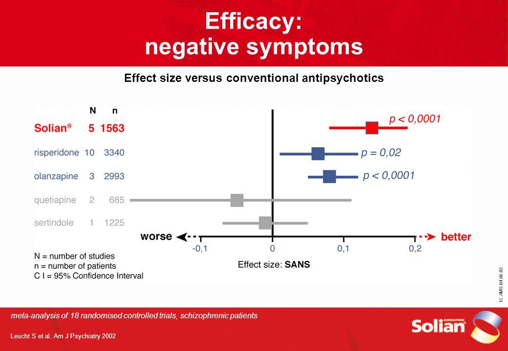 IC.AMS.04.06.02 Efficacy: negative symptoms Effect size versus conventional antipsychotics meta-analysis of 18 randomised controlled trials, schizophr