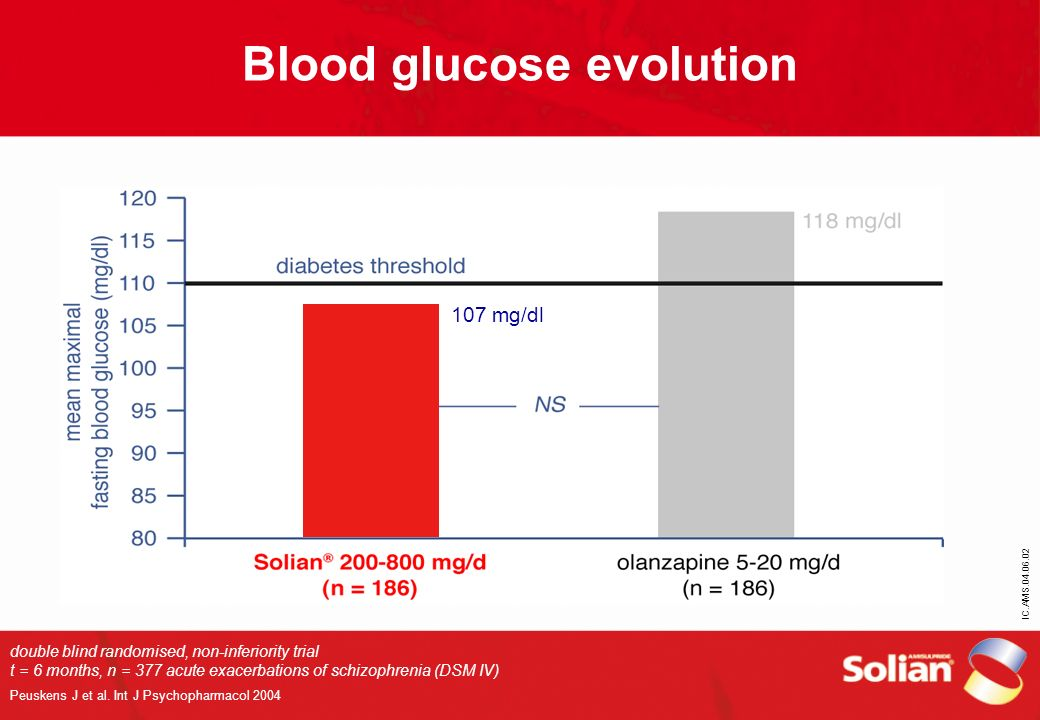 IC.AMS.04.06.02 Blood glucose evolution double blind randomised, non-inferiority trial t = 6 months, n = 377 acute exacerbations of schizophrenia (DSM