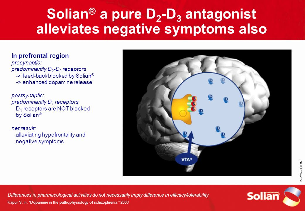 IC.AMS.04.06.02 Solian ® a pure D 2 -D 3 antagonist alleviates negative symptoms also Differences in pharmacological activities do not necessarily imp
