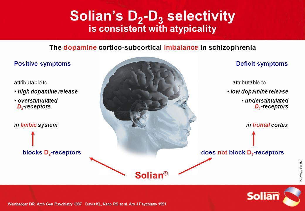 IC.AMS.04.06.02 Solians D 2 -D 3 selectivity is consistent with atypicality The dopamine cortico-subcortical imbalance in schizophrenia Positive sympt