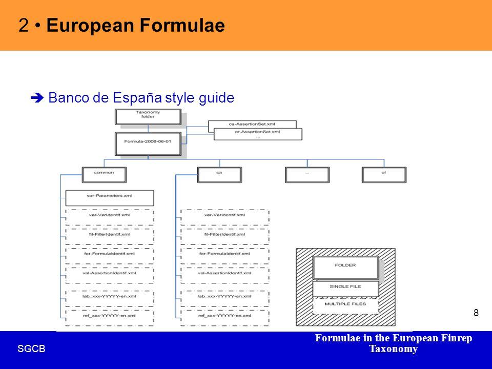 Formulae in the European Finrep Taxonomy SGCB 8 Banco de España style guide 2 European Formulae