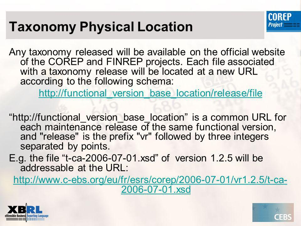 Taxonomy Physical Location Any taxonomy released will be available on the official website of the COREP and FINREP projects. Each file associated with