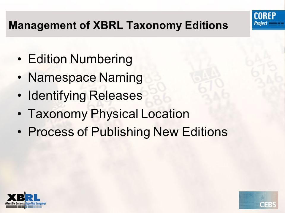 Management of XBRL Taxonomy Editions Edition Numbering Namespace Naming Identifying Releases Taxonomy Physical Location Process of Publishing New Edit