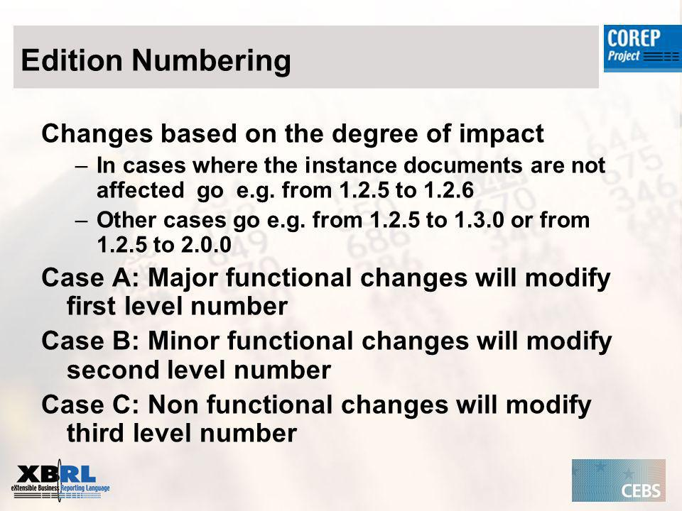 Edition Numbering Changes based on the degree of impact –In cases where the instance documents are not affected go e.g. from 1.2.5 to 1.2.6 –Other cas