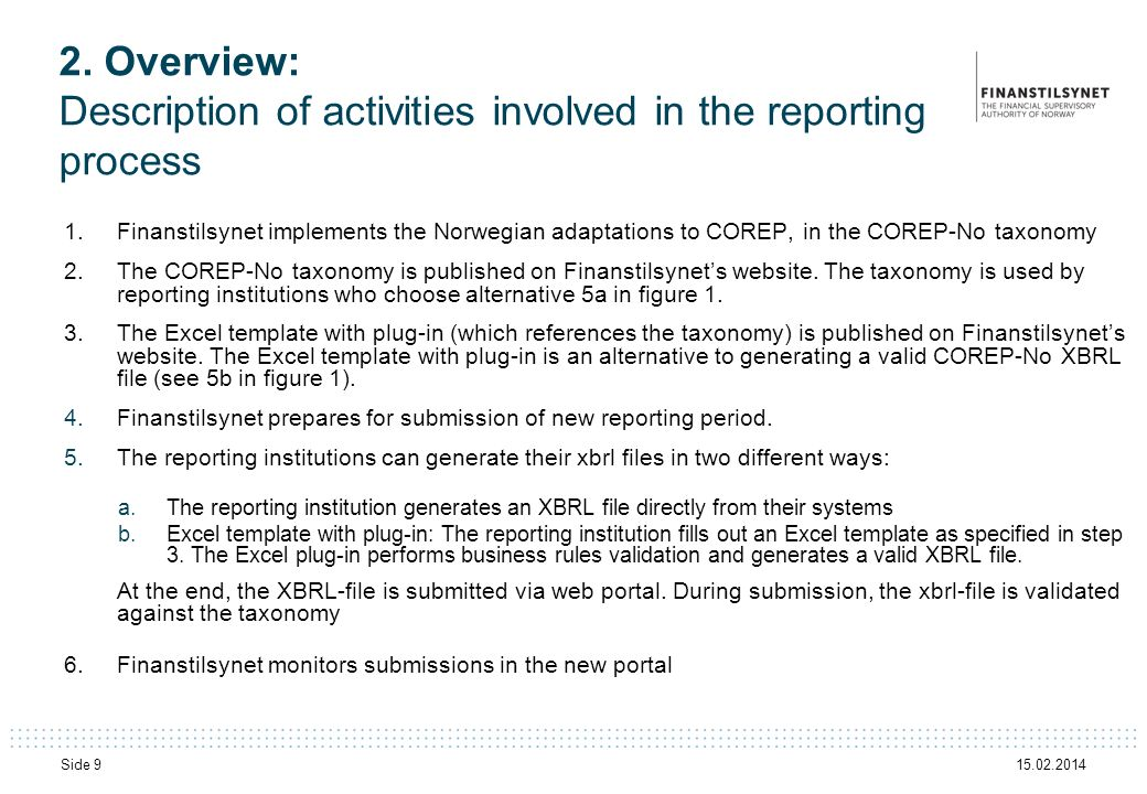 15.02.2014 Side 9 2. Overview: Description of activities involved in the reporting process 1.Finanstilsynet implements the Norwegian adaptations to CO