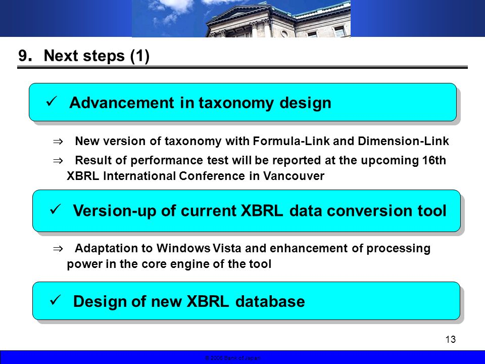 13 © 2006 Bank of Japan 9 Next steps (1) Advancement in taxonomy design Version-up of current XBRL data conversion tool Design of new XBRL database Ne
