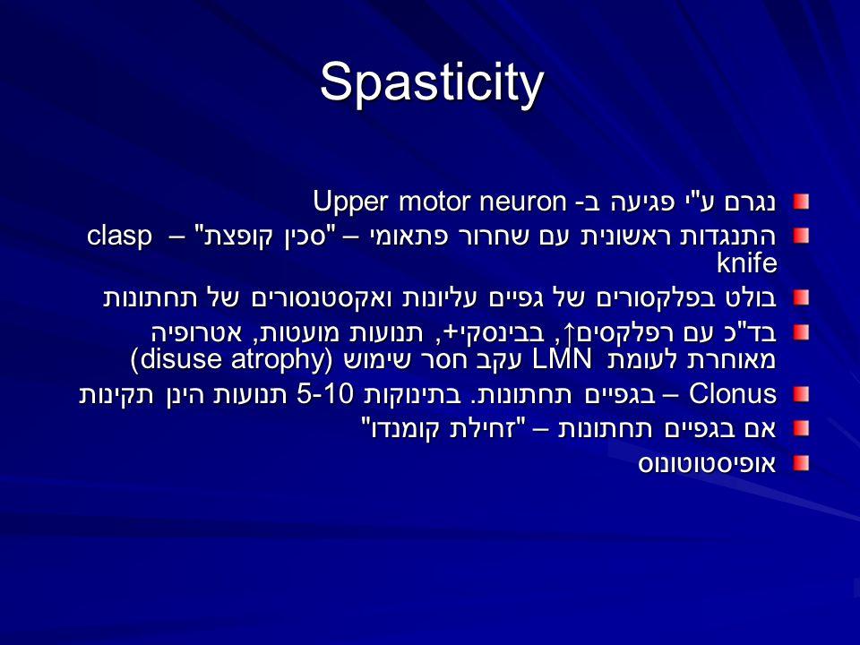 Spasticity נגרם ע